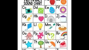 Letters And Sounds Chart Letter Sound Chart Video