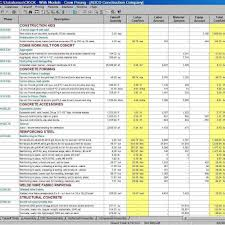 cost spreadsheet for building a house building construction estimate spreadsheet excel download cehaer