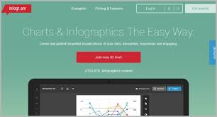 Infographic Maker Guide 20 Cool Infographic Creator Tools
