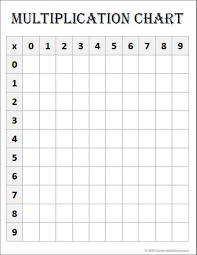 Free Math Printable Blank Multiplication Chart