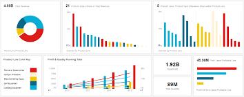 Java Web Charts How To Make A Web Chart