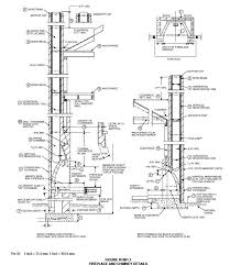 fireplace chimney design details virginia code 2006 derived from icc chapter 10 chimneys and