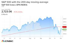 Big Chart The S P 500 Faces Big Chart Test This Week