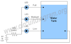 simple water level indicator circuit circuit diagram simple water level indicator circuit figure 1