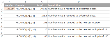 Excel Round Formulas How To Round Numbers In Excel Formula