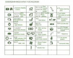 fuse box car wiring diagram page 422 2005 bmw e63 m6 in glove box fuse box diagram
