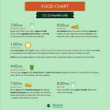 My Son Is 22months Old Suggest A Healthy Diet Chart