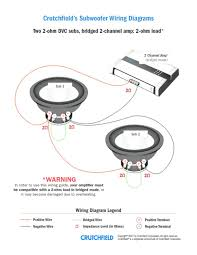 4 ohm dual voice coil subwoofer wiring diagram demas me dual voice coil 1 ohm wiring diagram at Dual Voice Coil Wiring Diagram