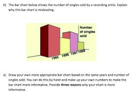 Solved 6 The Bar Chart Below Shows The Number Of Singles