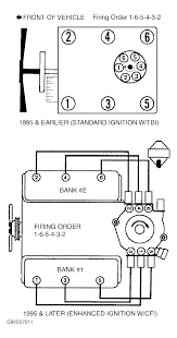 firing order for spark plug wires on 1995 s 10 chevy blazer vr tec