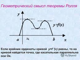 Презентация на тему Выполнила Зубаускайте Мария Альгимантасона  8 Геометрический смысл