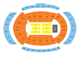 Sprint Arena Kansas City Seating Chart Concerts Simplyitickets