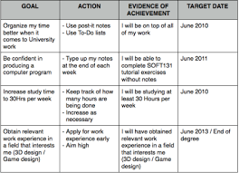 personal development plan workbooks google search personal personal development plan workbooks google search