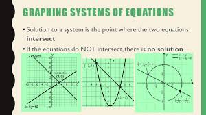 graphing two equations graphing linear and nar systems a ced 2 create equations in