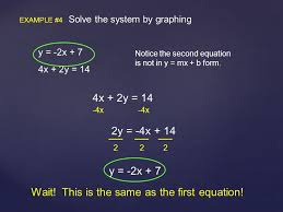 example 4 solve the system by graphing y 2x 7 4x
