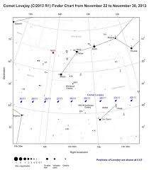 Star Chart For November Home Freestarcharts Com
