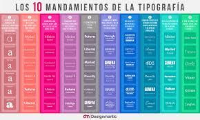 10 Commandments Chart The 10 Commandments Of Typography Designmantic The Design