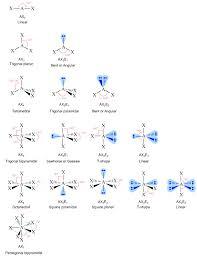 Vsepr Theory Chemistry Topics