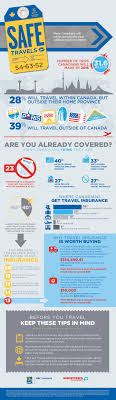 travel insurance quotes rbc travel insurance quote 44billionlater