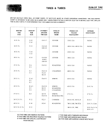 Motorcycle Rim Width Tire Size Chart 13 Cogent Wheel Width For Tire Size Chart