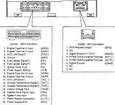 toyota 4runner wiring diagram bcberhampur org toyota 4runner wiring diagram wiring diagram beautiful wiring diagram stereo wiring 2003 toyota 4runner radio wiring