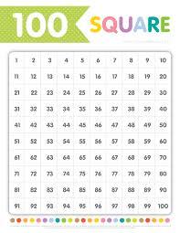 Kids : Module Mauka Firsties Multiplication Chart Printable Free ...
