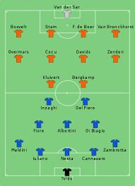 Para isto a equipe comandada pelo técnico roberto mancini superou a espanha por 4 a 2 na disputa de pênaltis. Uefa Euro 2000 Knockout Stage Wikipedia