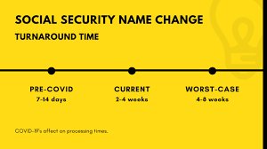 social security name change a complete