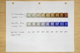 Idye Poly Color Mixing Chart New Notes On Dyeing Model M Pbt Keycaps