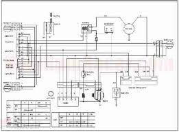 linode lon clara rgwm co uk 110cc wire harness diagram tao tao 110 wiring diagram wiring diagram and schematics 110cc chinese atv wiring diagram unique tao