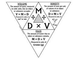 Venn Diagram Mass And Weight What Is The Difference Between Volume Density And Mass Quora