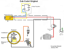 wiring diagram for cub cadet tractor the wiring diagram original wiring diagram only cub cadets wiring diagram
