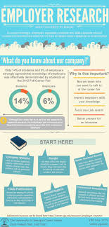 More Career Tips On Tipsographic Com Career Infographic
