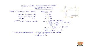 derivation of position time relation by graphical method