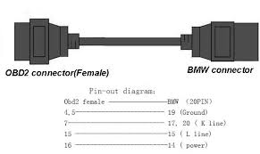 bmw e obd wiring diagram bmw discover your wiring diagram wiring diagram bmw pinout e90 egs wiring printable wiring