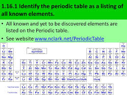 2.2 The periodic table and chemical properties - ppt download