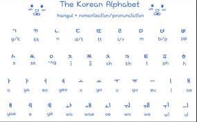 Korean Letters Korean Letters K Pop Amino