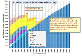 Negative Income Tax Expense Calculator Design A Us Nit Or