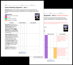 the character of abigail williams in the crucible from litcharts the teacher edition of the litchart on the crucible ldquo
