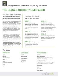 the tim ferriss slow carb t one pager