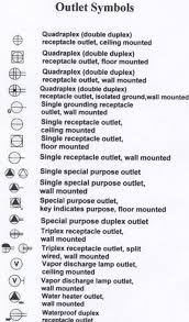 understanding electrical schematic symbols in home electrical wiring blueprint symbols