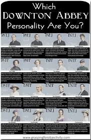 downton abbey mbti personality