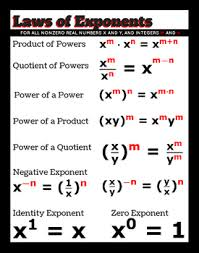 Law Of Exponents Poster Worksheets Teachers Pay Teachers