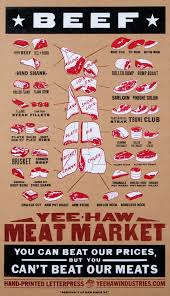 beef cuts diagram poster. Perfect Diagram With A Hubby In The Cattle Industry I Absolutely Adore These Meat Market  Prints Inside Beef Cuts Diagram Poster C