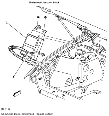 where can i find a fuse box diagram for a 2003 chevy impala? 2003 Chevy Impala Fuse Box Diagram here is the label for the top fuse block 2000 chevy impala fuse box diagram