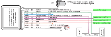 auto starter wiring diagram auto wiring diagrams online wiring diagram remote starter the wiring diagram