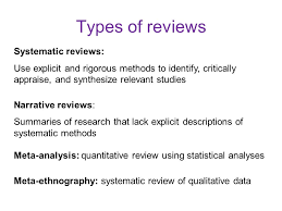 Literature review in research Healio Example