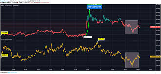 Ripple Vs Ethereum Xrp And Eth Heading For Another Run