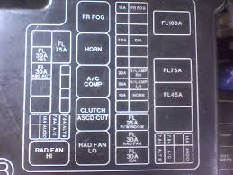 s14 fuse box wiring diagram fresh fuse box diagram s14 wiring auto wiring diagrams instructions of s14 fuse box wiring diagram 95 s14 fuse box trusted wiring diagrams \u2022 on s13 fuse box diagram