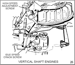 toro lawn mower engine parts diagram diagram craftsman lawn mower engine parts diagram xcyyxh com